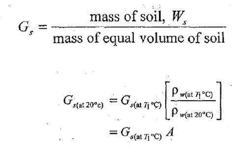 قانون الوزن النوعي للتربة - Specific Gravity