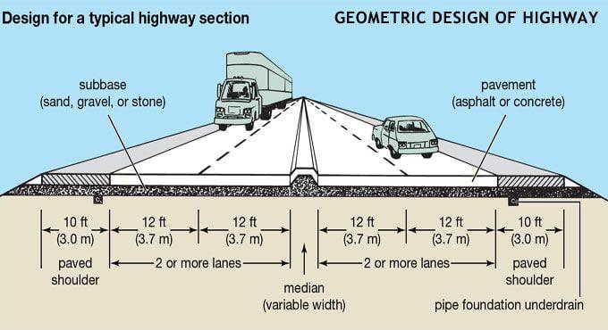محددات و خصائص المركبات في هندسة المرور | تصميم الطرق الهندسية