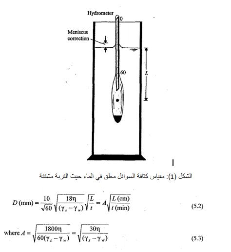 التحليل الحبيبي للتربة بطريقة الهيدروميتر