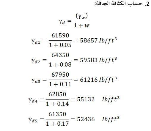 حساب الكثافة الجافة تجربة بروكتور القياسية - Proctor Test