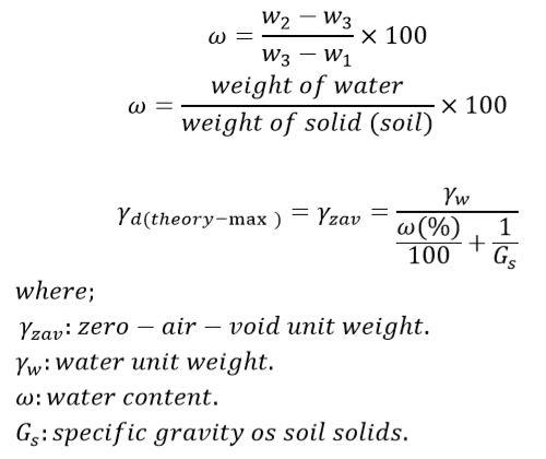 حسابات تجربة بروكتور القياسية - Proctor Test