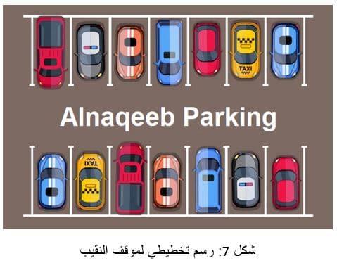 تجربة تحليل مواقف السيارات (Parking Studies Test)