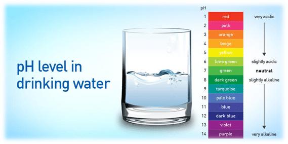 درجة الحامضية في ماء الشرب
